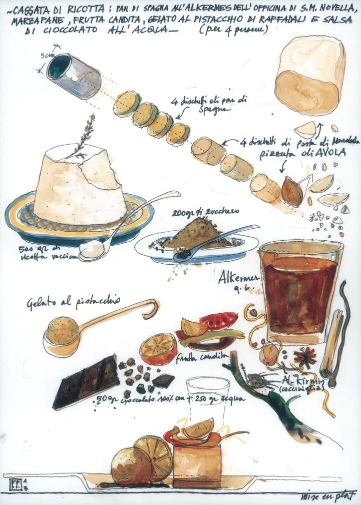 cassata con gelato al pistacchio di raffadali